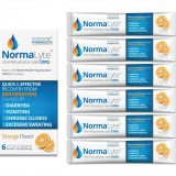 Happy Hydrating Contest: Win A Month's Supply of Normalyte!